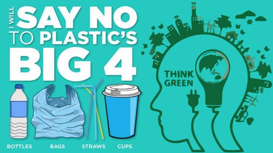 Evita bottiglie di plastica