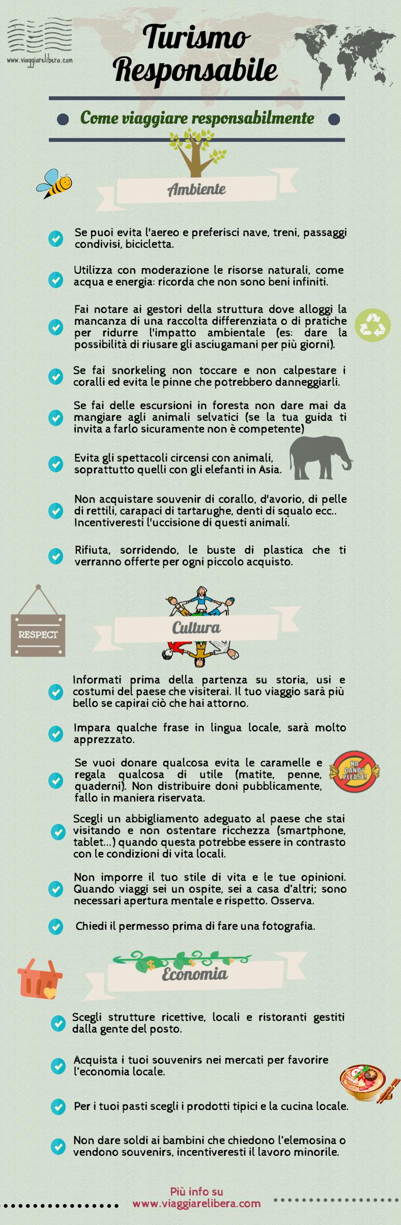 Infografica Turismo Sostenibile
